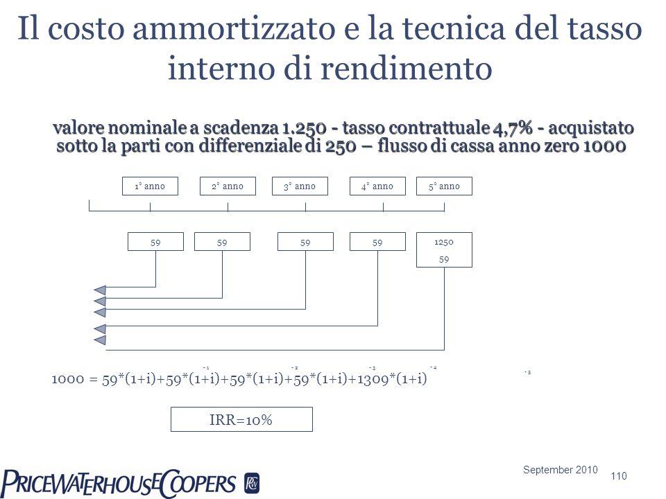 Il costo ammortizzato e la tecnica del tasso interno di rendimento valore nominale a scadenza 1.250 - tasso contrattuale 4,7% - acquistato sotto la pa