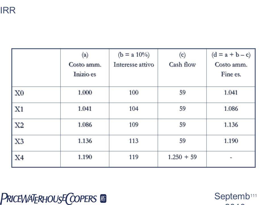 IRR (a) Costo amm. Inizio es (b = a 10%) Interesse attivo (c) Cash flow (d = a + b – c) Costo amm. Fine es. X01.000100591.041 X11.041104591.086 X21.08