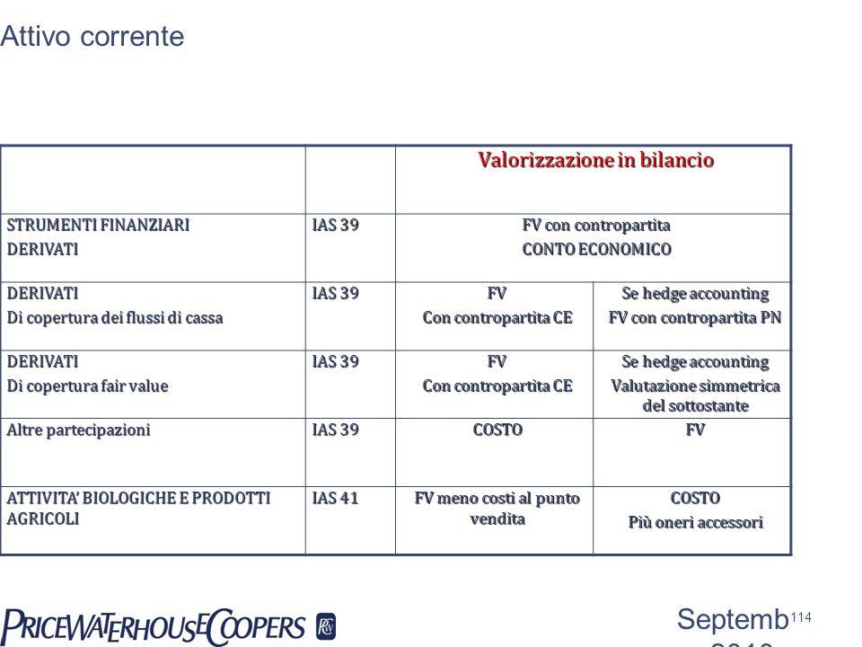 Attivo corrente Valorizzazione in bilancio STRUMENTI FINANZIARI DERIVATI IAS 39 FV con contropartita CONTO ECONOMICO DERIVATI Di copertura dei flussi