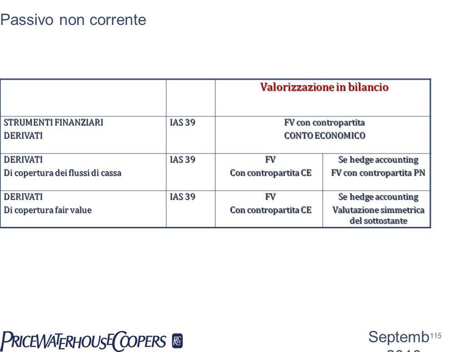 Passivo non corrente Valorizzazione in bilancio STRUMENTI FINANZIARI DERIVATI IAS 39 FV con contropartita CONTO ECONOMICO DERIVATI Di copertura dei fl
