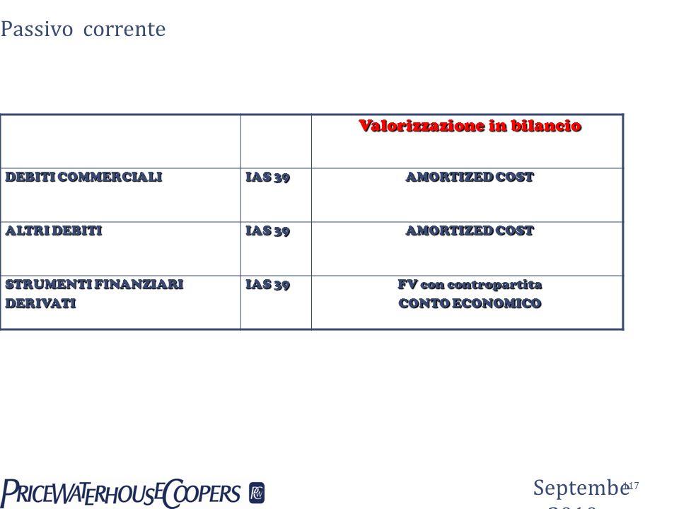 Passivo corrente Valorizzazione in bilancio DEBITI COMMERCIALI IAS 39 AMORTIZED COST ALTRI DEBITI IAS 39 AMORTIZED COST STRUMENTI FINANZIARI DERIVATI
