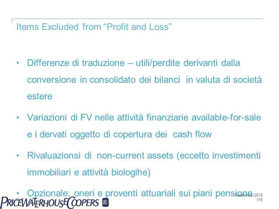 PwC Items Excluded from Profit and Loss Differenze di traduzione – utili/perdite derivanti dalla conversione in consolidato dei bilanci in valuta di s