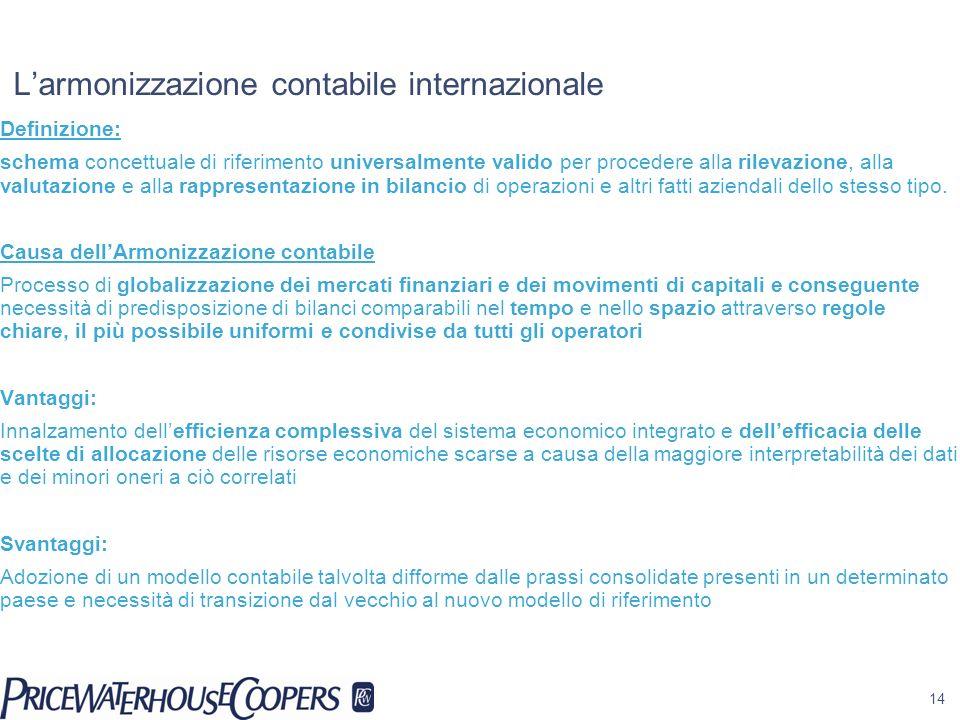14 Definizione: schema concettuale di riferimento universalmente valido per procedere alla rilevazione, alla valutazione e alla rappresentazione in bi