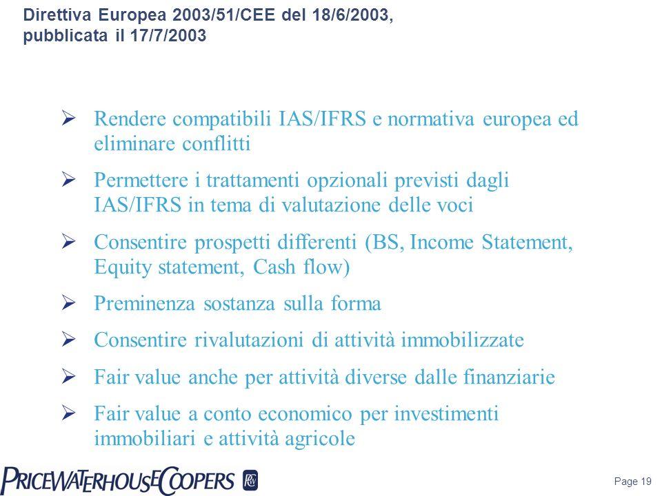Page 19 Direttiva Europea 2003/51/CEE del 18/6/2003, pubblicata il 17/7/2003 Rendere compatibili IAS/IFRS e normativa europea ed eliminare conflitti P