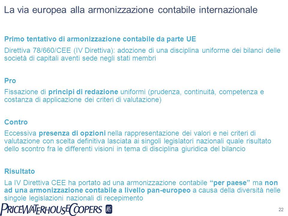 22 La via europea alla armonizzazione contabile internazionale Primo tentativo di armonizzazione contabile da parte UE Direttiva 78/660/CEE (IV Dirett