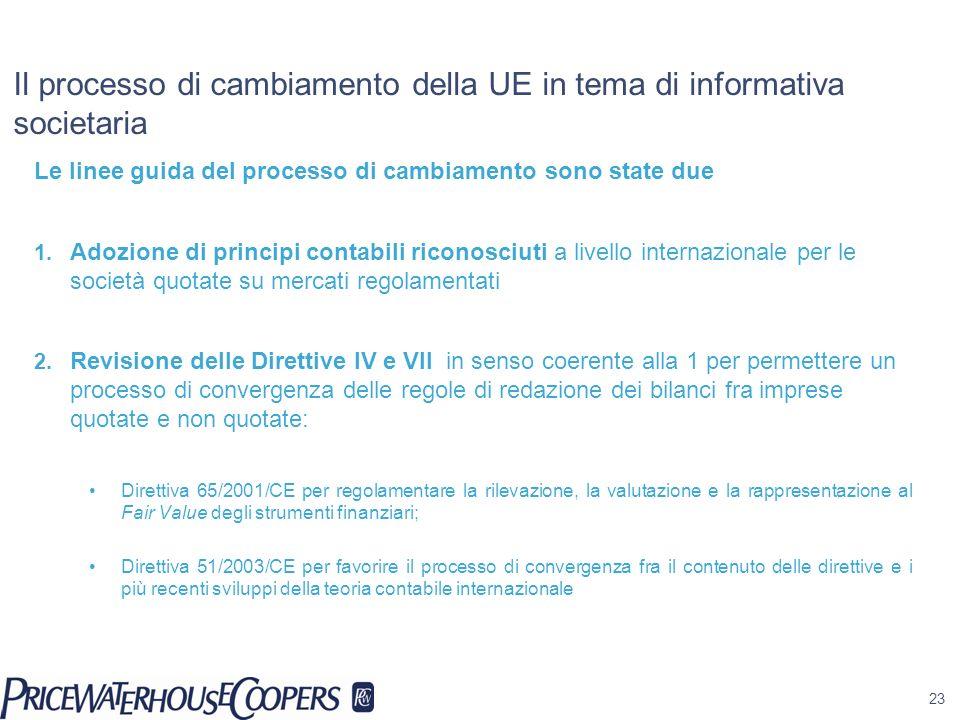 23 Il processo di cambiamento della UE in tema di informativa societaria Le linee guida del processo di cambiamento sono state due 1. Adozione di prin