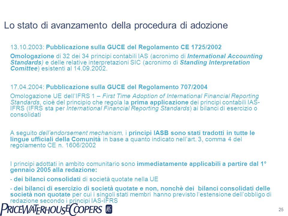 25 Lo stato di avanzamento della procedura di adozione 13.10.2003: Pubblicazione sulla GUCE del Regolamento CE 1725/2002 Omologazione di 32 dei 34 pri
