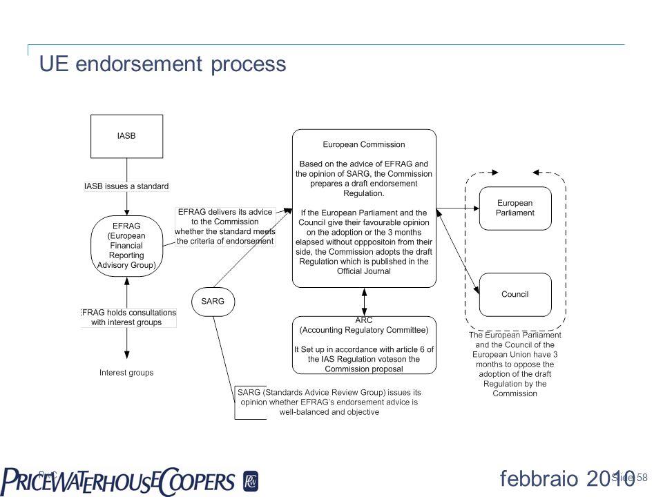 PwC UE endorsement process Slide 58 febbraio 2010