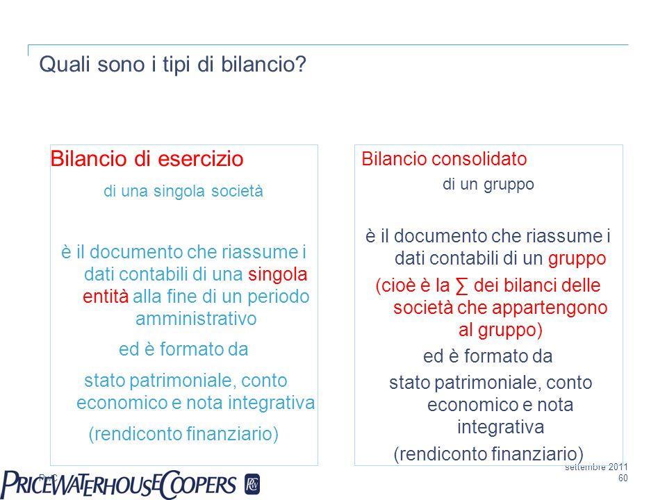 PwC Quali sono i tipi di bilancio? 60 settembre 2011 Bilancio di esercizio di una singola società è il documento che riassume i dati contabili di una