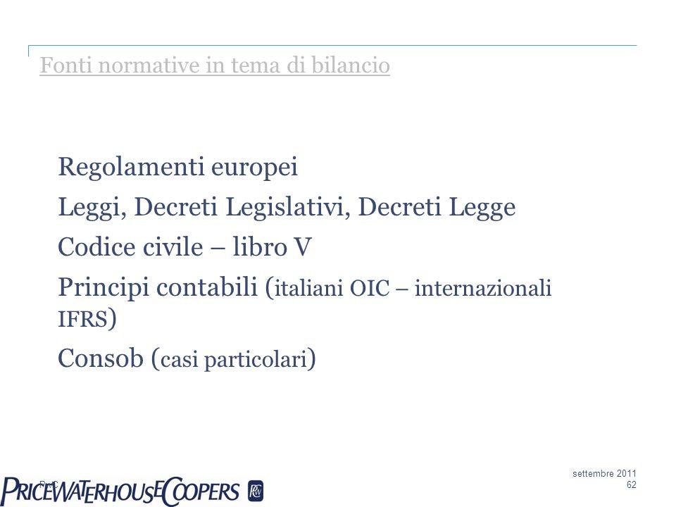 PwC Fonti normative in tema di bilancio 62 settembre 2011 Regolamenti europei Leggi, Decreti Legislativi, Decreti Legge Codice civile – libro V Princi