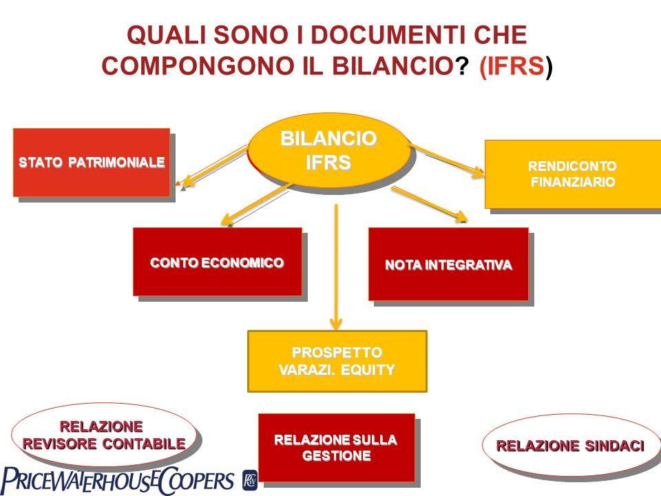 BILANCIOBILANCIO STATO PATRIMONIALE CONTO ECONOMICO NOTA INTEGRATIVA RELAZIONE SINDACI RELAZIONE REVISORE CONTABILE RELAZIONE QUALI SONO I DOCUMENTI C