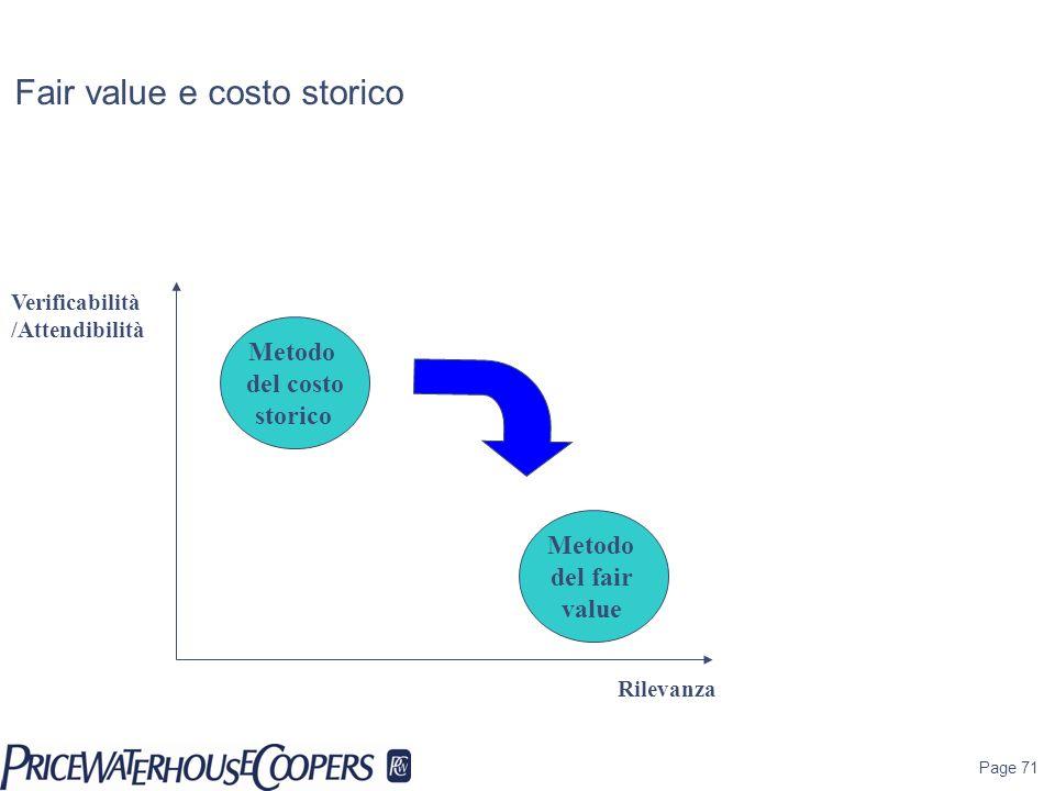 Page 71 Fair value e costo storico Rilevanza Verificabilità /Attendibilità Metodo del costo storico Metodo del fair value