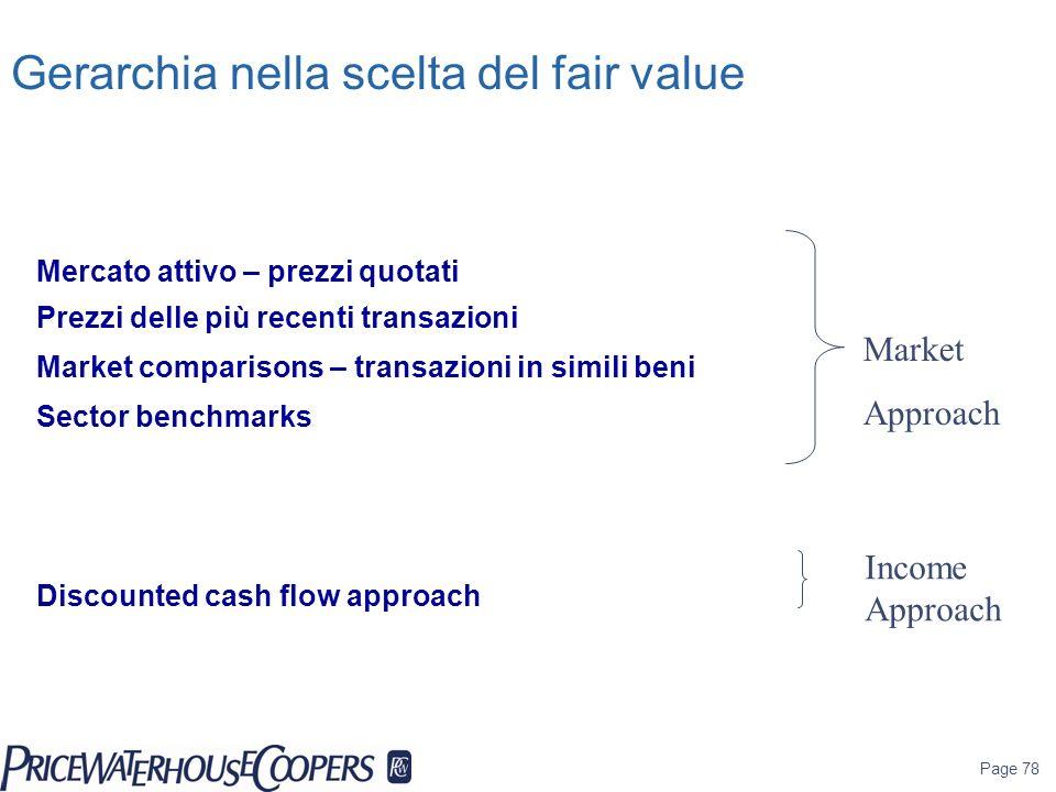 Page 78 Mercato attivo – prezzi quotati Prezzi delle più recenti transazioni Market comparisons – transazioni in simili beni Sector benchmarks Discoun