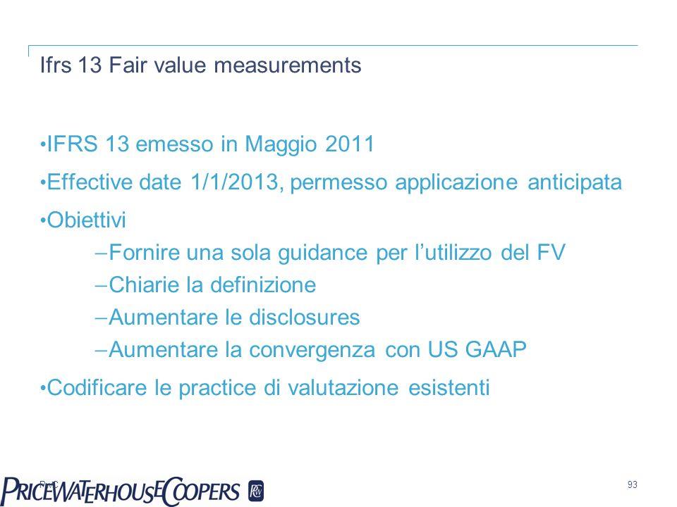 PwC Ifrs 13 Fair value measurements IFRS 13 emesso in Maggio 2011 Effective date 1/1/2013, permesso applicazione anticipata Obiettivi – Fornire una so