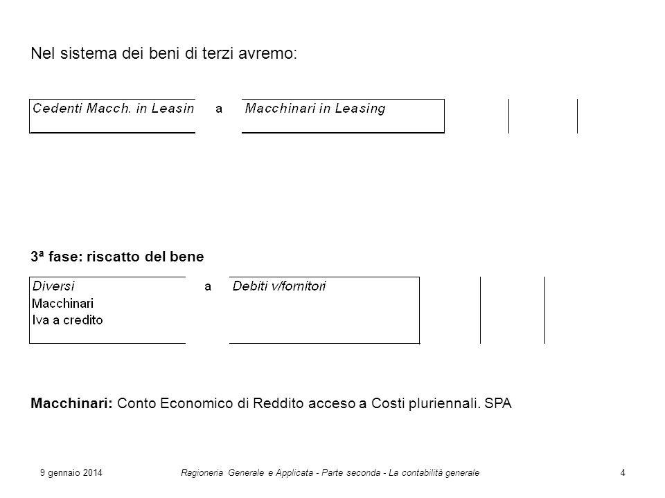 9 gennaio 2014Ragioneria Generale e Applicata - Parte seconda - La contabilità generale4 3ª fase: riscatto del bene Macchinari: Conto Economico di Red