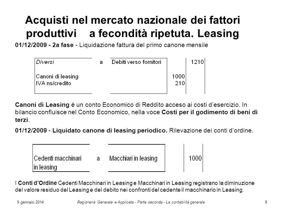 9 gennaio 2014Ragioneria Generale e Applicata - Parte seconda - La contabilità generale8 Acquisti nel mercato nazionale dei fattori produttivi a fecon