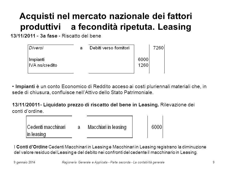 9 gennaio 2014Ragioneria Generale e Applicata - Parte seconda - La contabilità generale9 Acquisti nel mercato nazionale dei fattori produttivi a fecon
