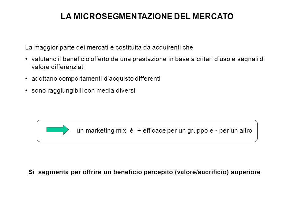 DEFINIZIONE Per microsegmentazione si intende la suddivisione di un mercato in gruppi di clienti che presentano reazioni analoghe a specifiche politiche di marketing La segmentazione del mercato e la scelta del target hanno rilevanti implicazioni su: - la quota di mercato - la percezione della marca e la fedeltà dei consumatori - la redditività E una scelta che richiede capacità di analisi ma anche intùito e creatività