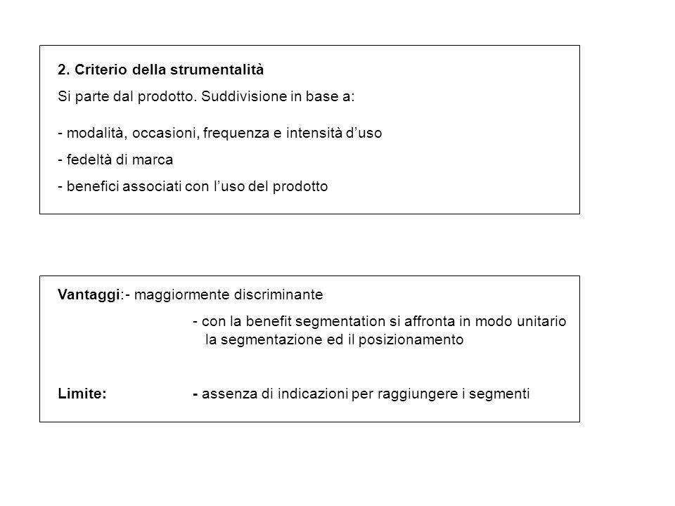 2. Criterio della strumentalità Si parte dal prodotto. Suddivisione in base a: - modalità, occasioni, frequenza e intensità duso - fedeltà di marca -