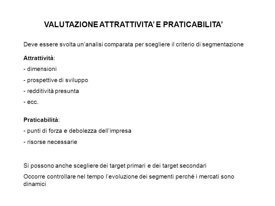 VALUTAZIONE ATTRATTIVITA E PRATICABILITA Attrattività: - dimensioni - prospettive di sviluppo - redditività presunta - ecc. Deve essere svolta unanali