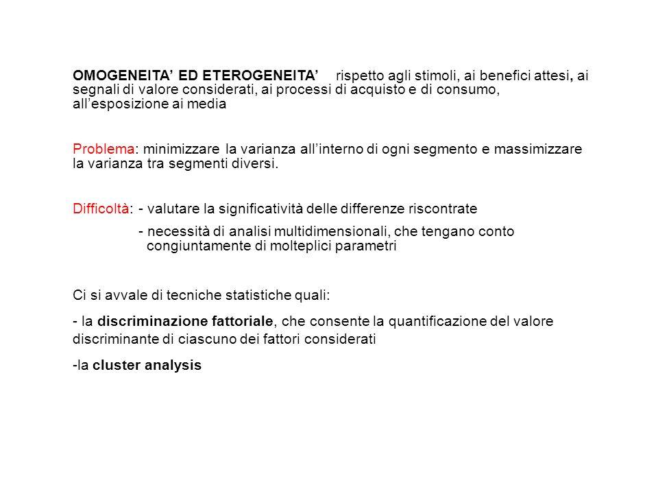 DESCRIZIONE DEI SEGMENTI 1.