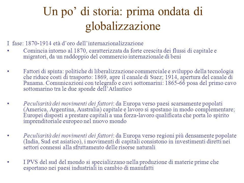 Un po di storia: prima ondata di globalizzazione I fase: 1870-1914 età doro dellinternazionalizzazione Comincia intorno al 1870, caratterizzata da for