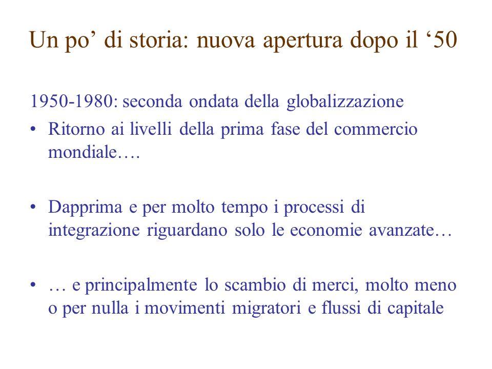 Un po di storia: nuova apertura dopo il 50 1950-1980: seconda ondata della globalizzazione Ritorno ai livelli della prima fase del commercio mondiale…