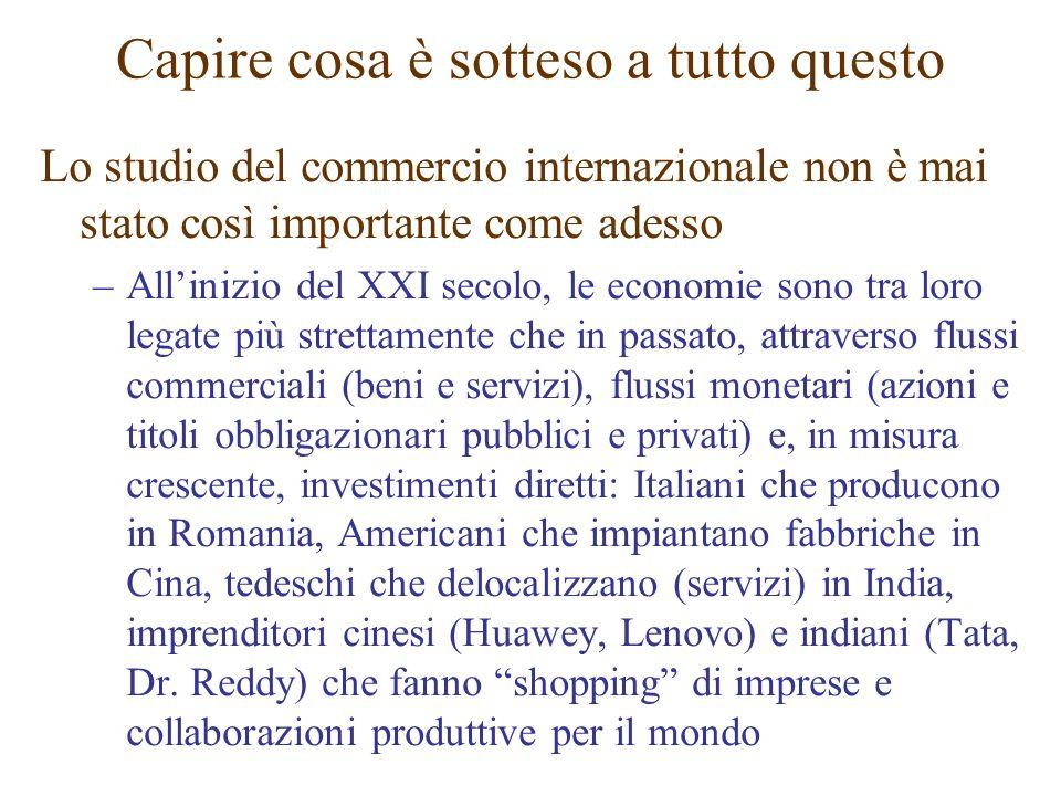 Esportazioni ed importazioni come % del reddito nazionale degli Stati Uniti Misure di integrazione internazionale