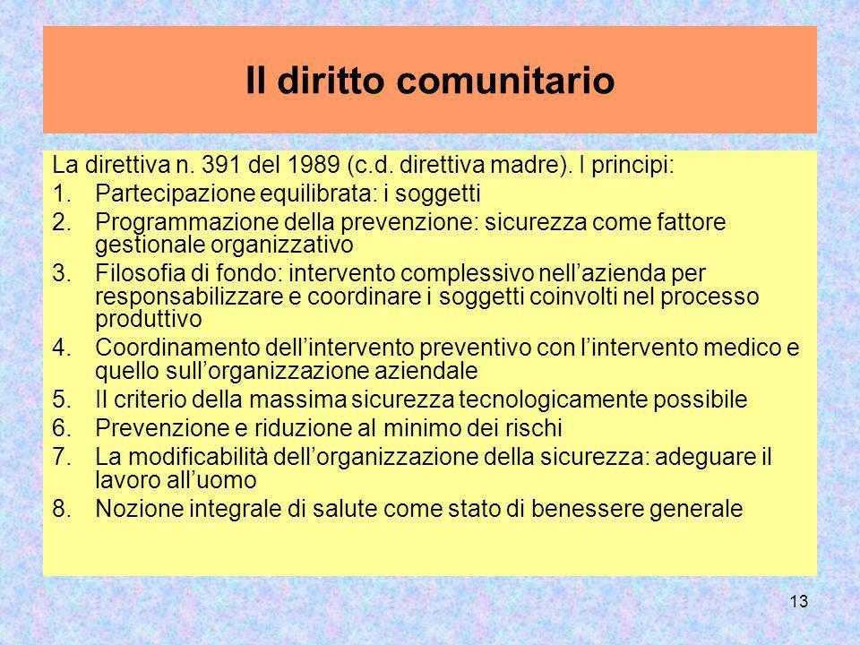 13 Il diritto comunitario La direttiva n. 391 del 1989 (c.d. direttiva madre). I principi: 1.Partecipazione equilibrata: i soggetti 2.Programmazione d