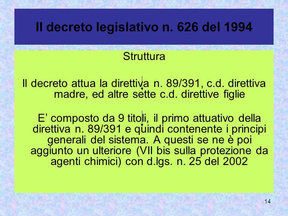 14 Il decreto legislativo n. 626 del 1994 Struttura Il decreto attua la direttiva n. 89/391, c.d. direttiva madre, ed altre sette c.d. direttive figli