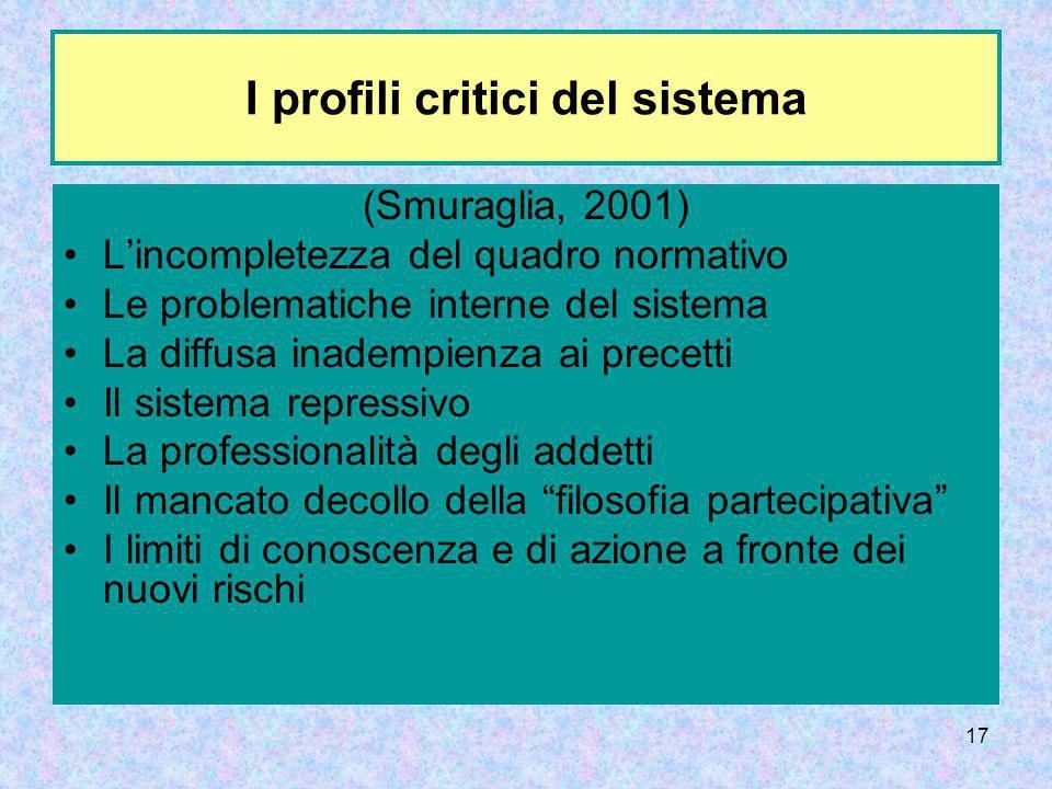 17 I profili critici del sistema (Smuraglia, 2001) Lincompletezza del quadro normativo Le problematiche interne del sistema La diffusa inadempienza ai