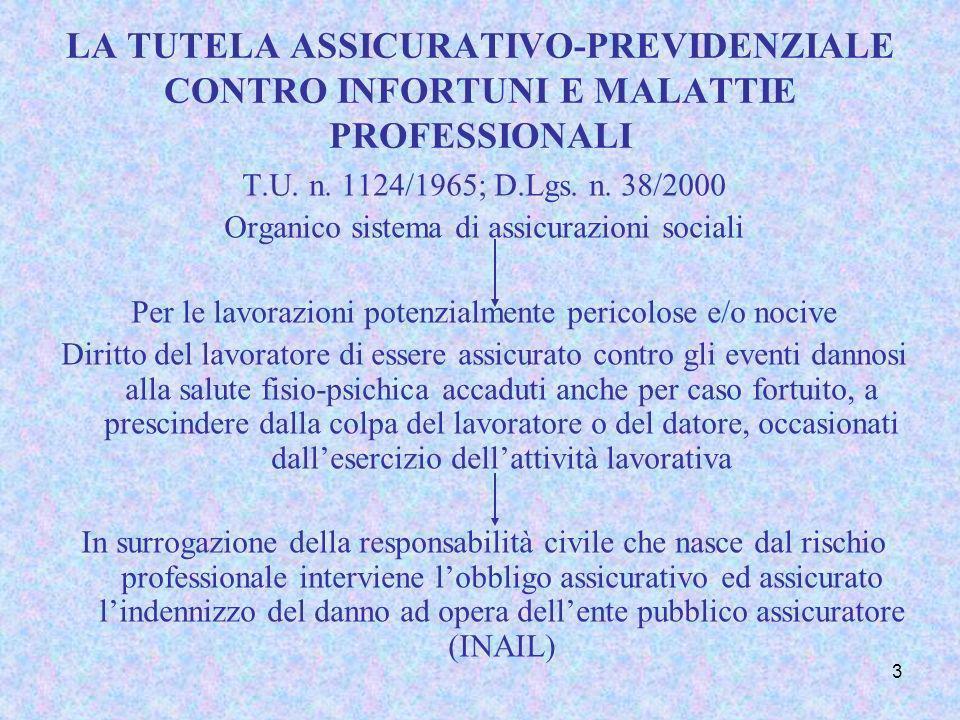 3 LA TUTELA ASSICURATIVO-PREVIDENZIALE CONTRO INFORTUNI E MALATTIE PROFESSIONALI T.U. n. 1124/1965; D.Lgs. n. 38/2000 Organico sistema di assicurazion
