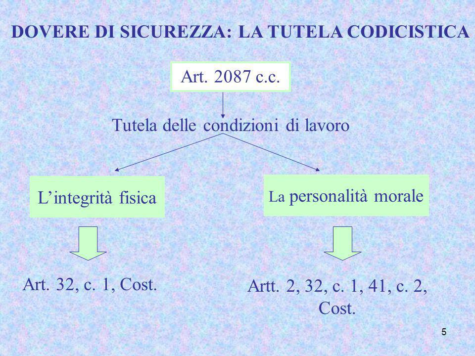 5 Art. 2087 c.c. Tutela delle condizioni di lavoro Lintegrità fisica DOVERE DI SICUREZZA: LA TUTELA CODICISTICA La personalità morale Art. 32, c. 1, C