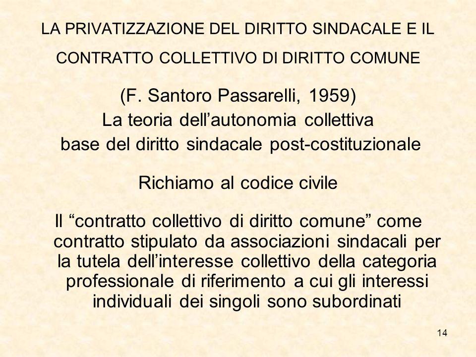 14 LA PRIVATIZZAZIONE DEL DIRITTO SINDACALE E IL CONTRATTO COLLETTIVO DI DIRITTO COMUNE (F. Santoro Passarelli, 1959) La teoria dellautonomia colletti