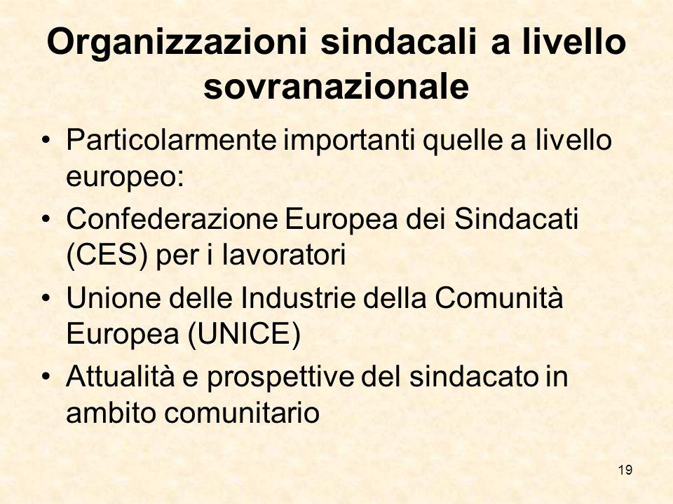 19 Organizzazioni sindacali a livello sovranazionale Particolarmente importanti quelle a livello europeo: Confederazione Europea dei Sindacati (CES) p