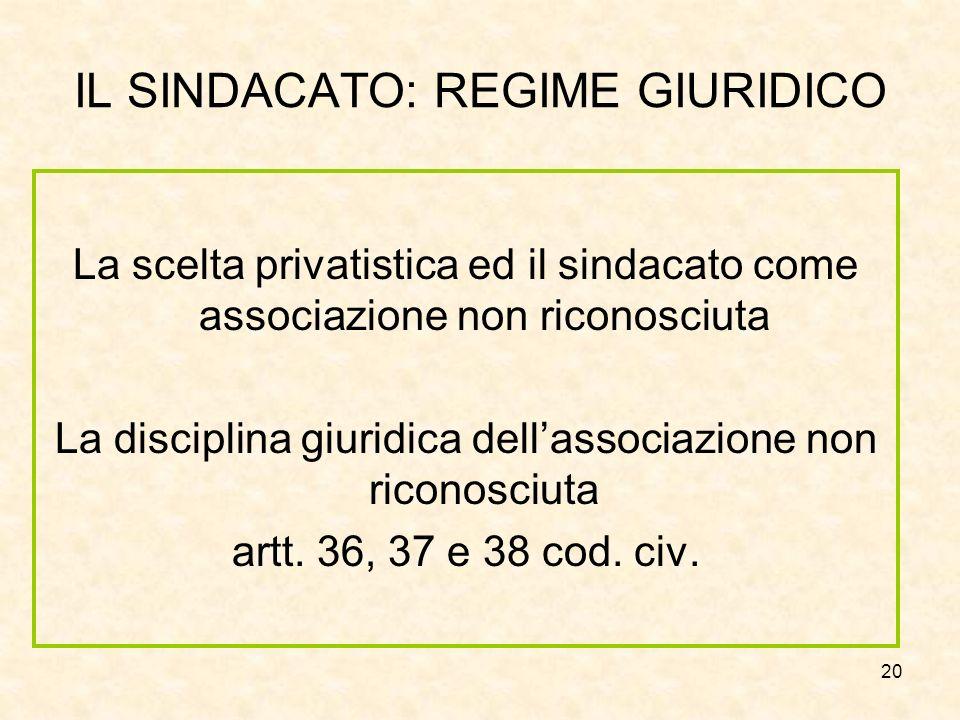 20 IL SINDACATO: REGIME GIURIDICO La scelta privatistica ed il sindacato come associazione non riconosciuta La disciplina giuridica dellassociazione n