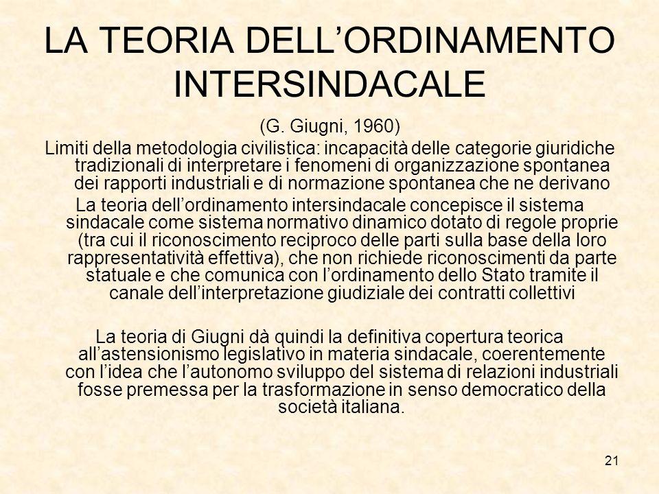 21 LA TEORIA DELLORDINAMENTO INTERSINDACALE (G. Giugni, 1960) Limiti della metodologia civilistica: incapacità delle categorie giuridiche tradizionali