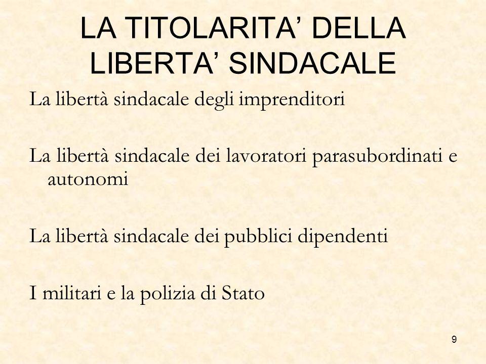 9 LA TITOLARITA DELLA LIBERTA SINDACALE La libertà sindacale degli imprenditori La libertà sindacale dei lavoratori parasubordinati e autonomi La libe