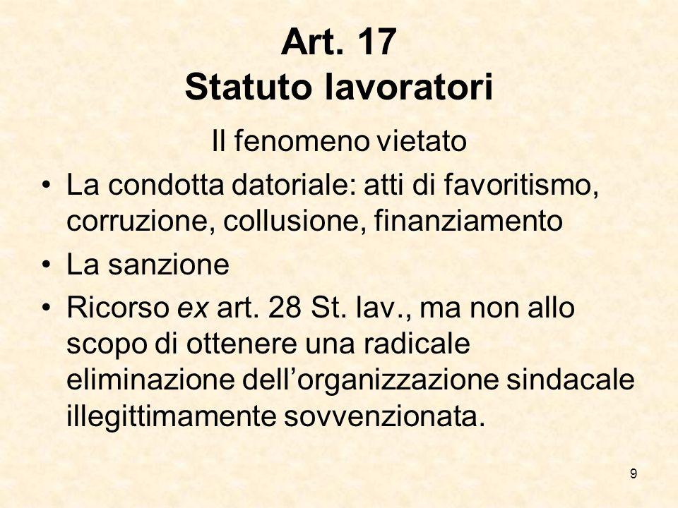 9 Art. 17 Statuto lavoratori Il fenomeno vietato La condotta datoriale: atti di favoritismo, corruzione, collusione, finanziamento La sanzione Ricorso