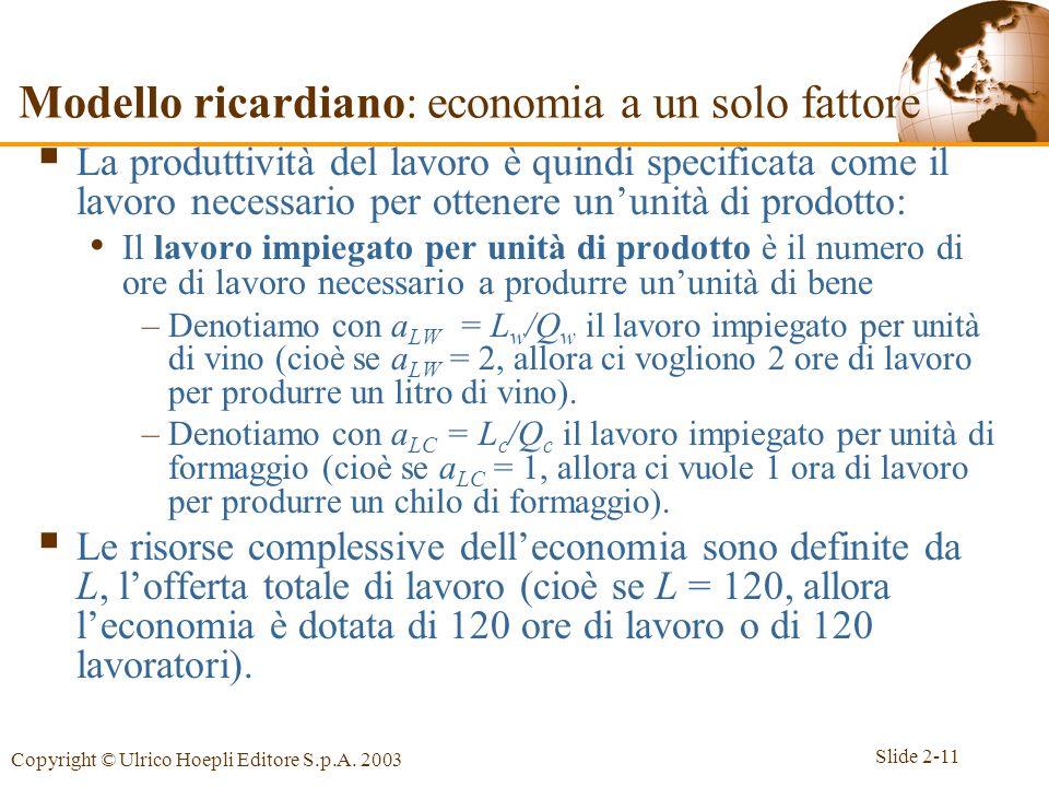 Slide 2-11 Copyright © Ulrico Hoepli Editore S.p.A. 2003 La produttività del lavoro è quindi specificata come il lavoro necessario per ottenere ununit