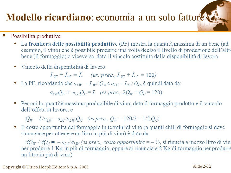 Slide 2-12 Copyright © Ulrico Hoepli Editore S.p.A. 2003 Possibilità produttive La frontiera delle possibilità produttive (PF) mostra la quantità mass