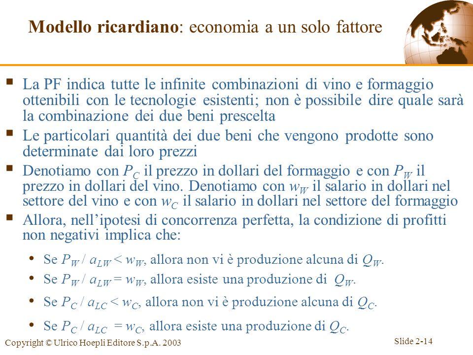 Slide 2-14 Copyright © Ulrico Hoepli Editore S.p.A. 2003 La PF indica tutte le infinite combinazioni di vino e formaggio ottenibili con le tecnologie