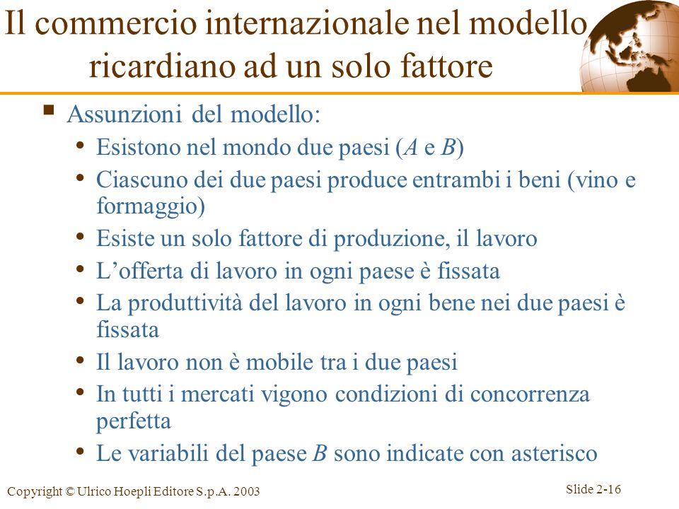 Slide 2-16 Copyright © Ulrico Hoepli Editore S.p.A. 2003 Il commercio internazionale nel modello ricardiano ad un solo fattore Assunzioni del modello: