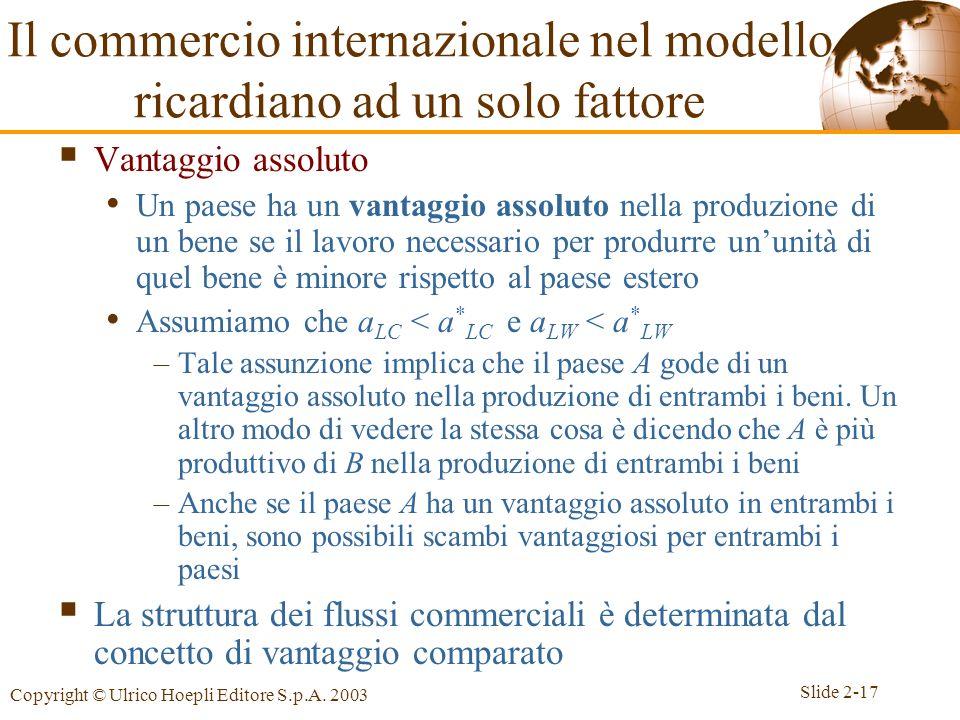 Slide 2-17 Copyright © Ulrico Hoepli Editore S.p.A. 2003 Vantaggio assoluto Un paese ha un vantaggio assoluto nella produzione di un bene se il lavoro