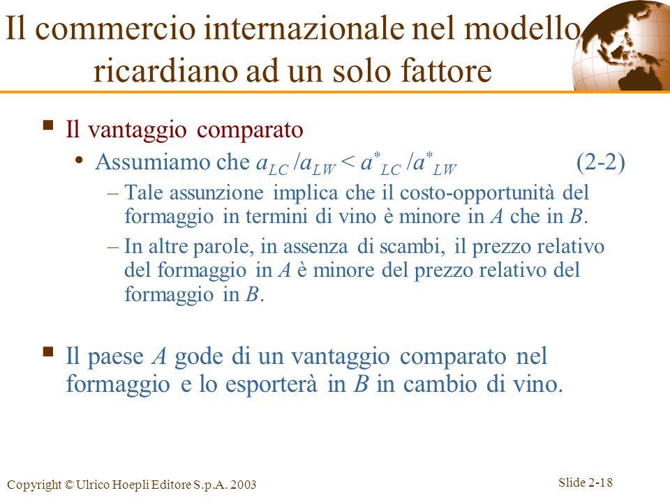 Slide 2-18 Copyright © Ulrico Hoepli Editore S.p.A. 2003 Il vantaggio comparato Assumiamo che a LC /a LW < a * LC /a * LW (2-2) –Tale assunzione impli
