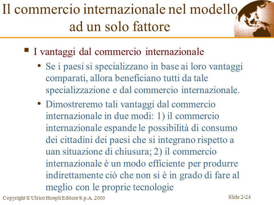 Slide 2-24 Copyright © Ulrico Hoepli Editore S.p.A. 2003 I vantaggi dal commercio internazionale Se i paesi si specializzano in base ai loro vantaggi