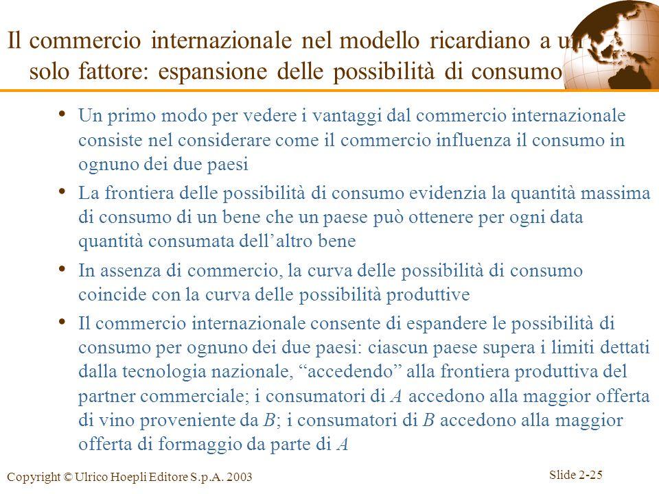 Slide 2-25 Copyright © Ulrico Hoepli Editore S.p.A. 2003 Un primo modo per vedere i vantaggi dal commercio internazionale consiste nel considerare com
