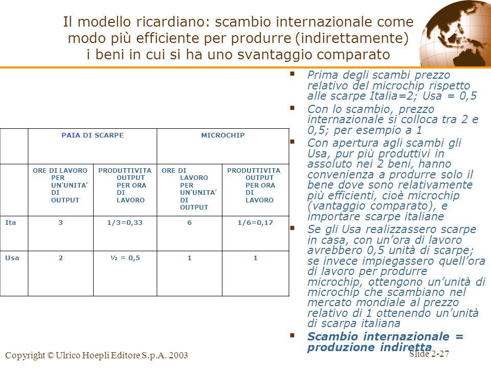 Slide 2-27 Copyright © Ulrico Hoepli Editore S.p.A. 2003 Il modello ricardiano: scambio internazionale come modo più efficiente per produrre (indirett