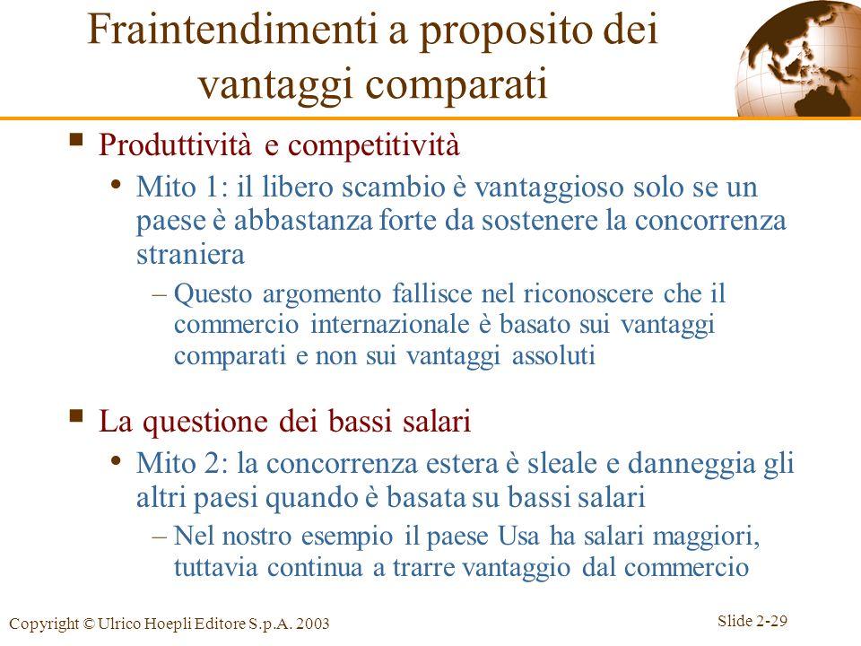 Slide 2-29 Copyright © Ulrico Hoepli Editore S.p.A. 2003 Produttività e competitività Mito 1: il libero scambio è vantaggioso solo se un paese è abbas