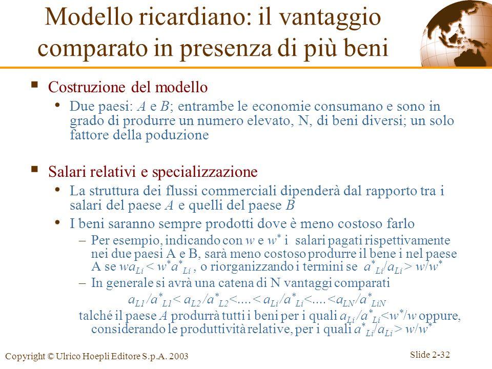 Slide 2-32 Copyright © Ulrico Hoepli Editore S.p.A. 2003 Costruzione del modello Due paesi: A e B; entrambe le economie consumano e sono in grado di p